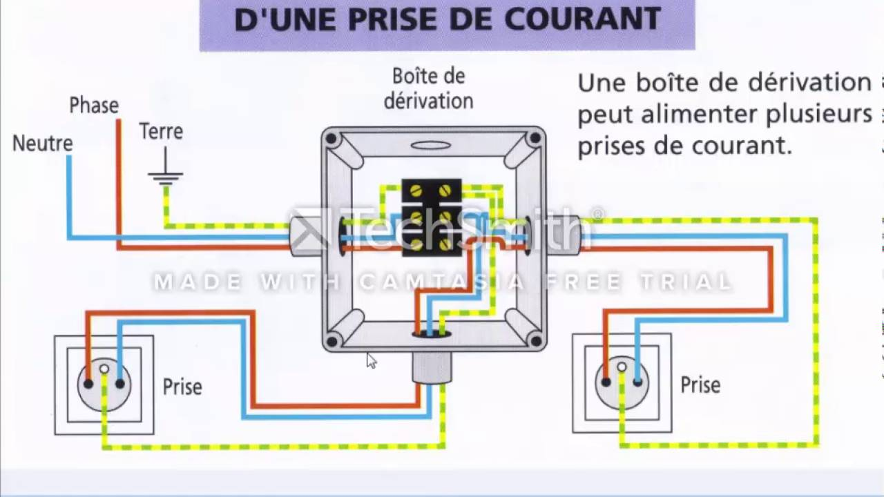 boite derivation